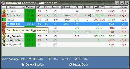 Holdem manager vs tournament indicator