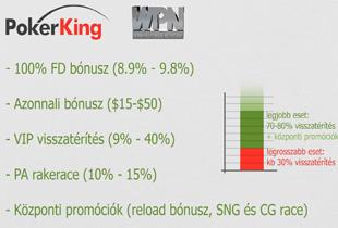 NL25 és SNG oktató session a Winning hálózat gyenge mezőnyében.