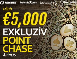 Betsson Poker - Microgaming - exkluzív point chase - 2018. április 1-30.