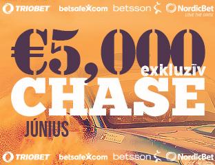 Betsson Poker - Microgaming - exkluzív point chase - 2018. június 1-30.